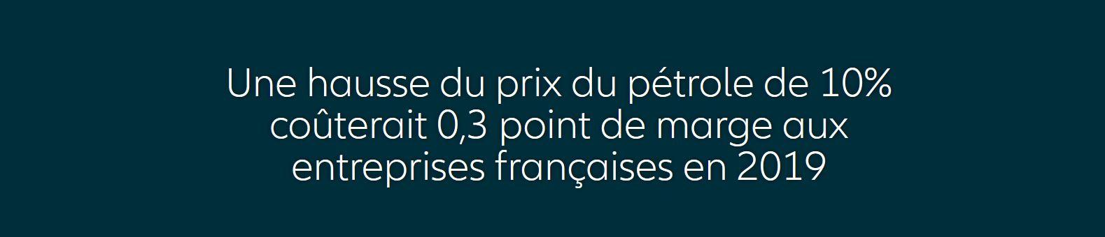 Une hausse du prix du pétrole de 10% coûterait 0,3 point de marge aux entreprises françaises en 2019